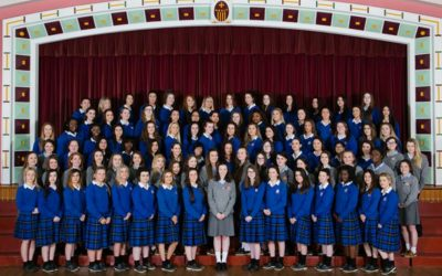 Leaving Certificate Results 2016