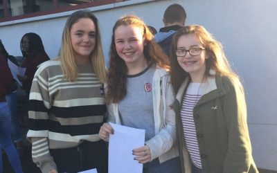 Junior Certificate Results 2017